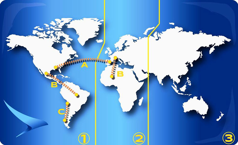 Image for Air traffic division according to IATA